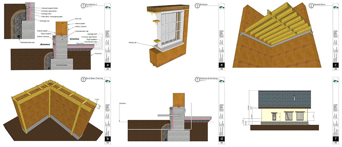 Cob Design Masterclass Online Cob House Workshop